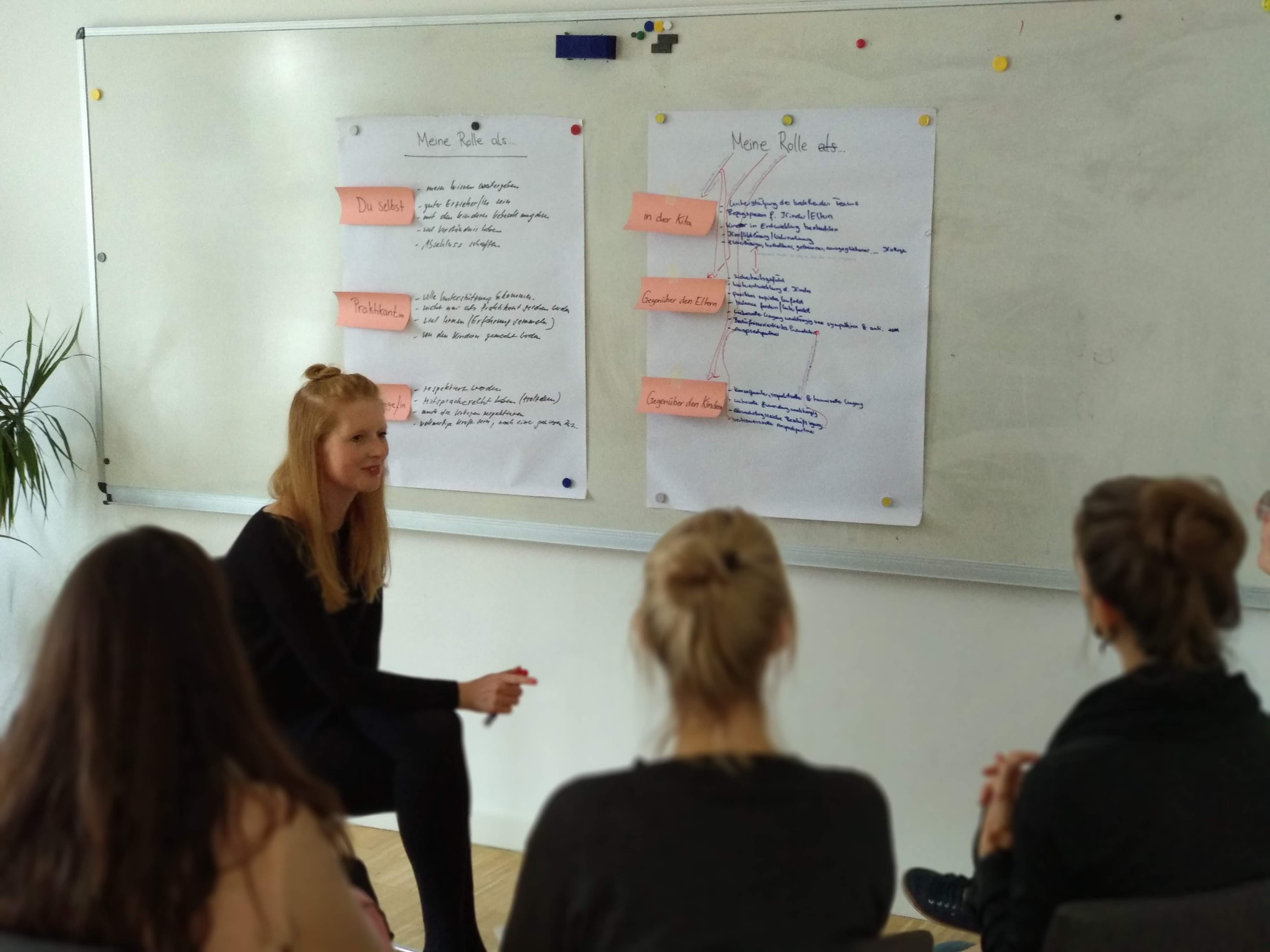 Teilnehmer*innen bei einem Workshop im Projekt Kitas im Kiez